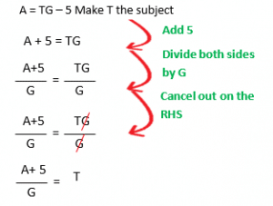 Changing the subject of a formula example 2.1