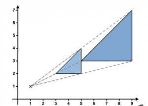Enlargement-equation-image-1.1