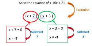 Quadratic Equations example2.1