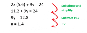 Simultaneous Equations example 4.4