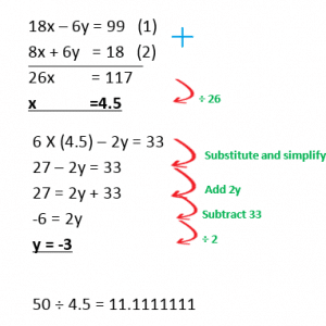 Simultaneous Equations wordproblem c.2