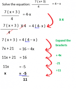 Solving Linear Equations with Fractions example 3.1