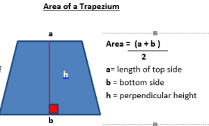 area of trapezium