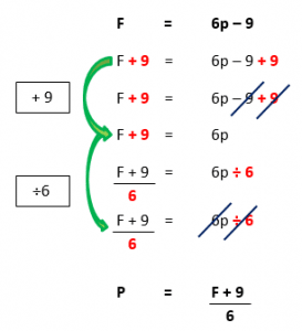 Changing the Subject of the Formula example 1.7