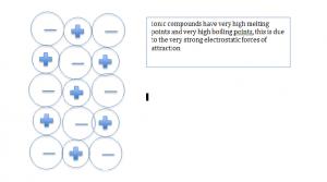 lattice_structure