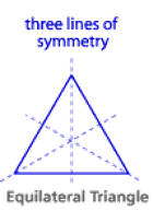 line-symmetry-image1.1