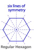 line-symmetry-image1.4