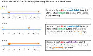 representation of number lines imag2