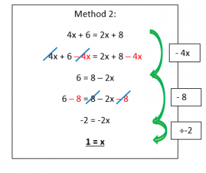solving equation method2