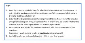 tree diagrams example 1.3