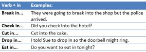 Phrasal verbs (1)-example1