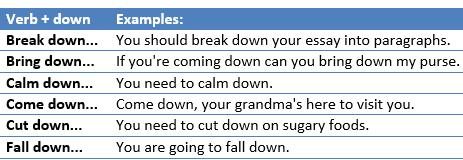 Phrasal verbs (1)-example10
