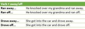 Phrasal verbs (1)-example12