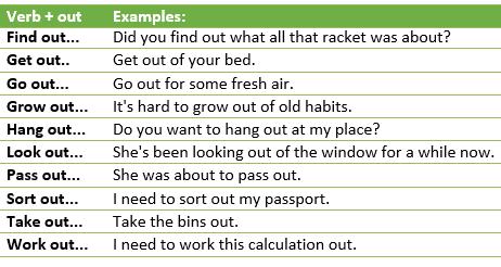 Phrasal verbs (1)-example4
