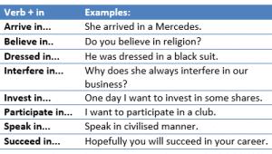 Verb + preposition-example14