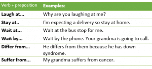 Verb + preposition-example15