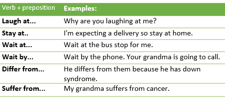 Verb + preposition-example15