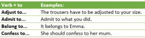 Verb + preposition-example2
