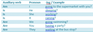 areyoudoing(pcquestions) example image 2