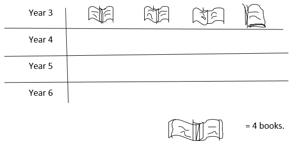 chart-pictogram