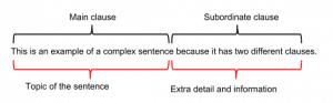 complexsentences image 1