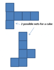 possible nets cube