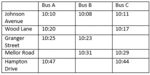timetables-example1